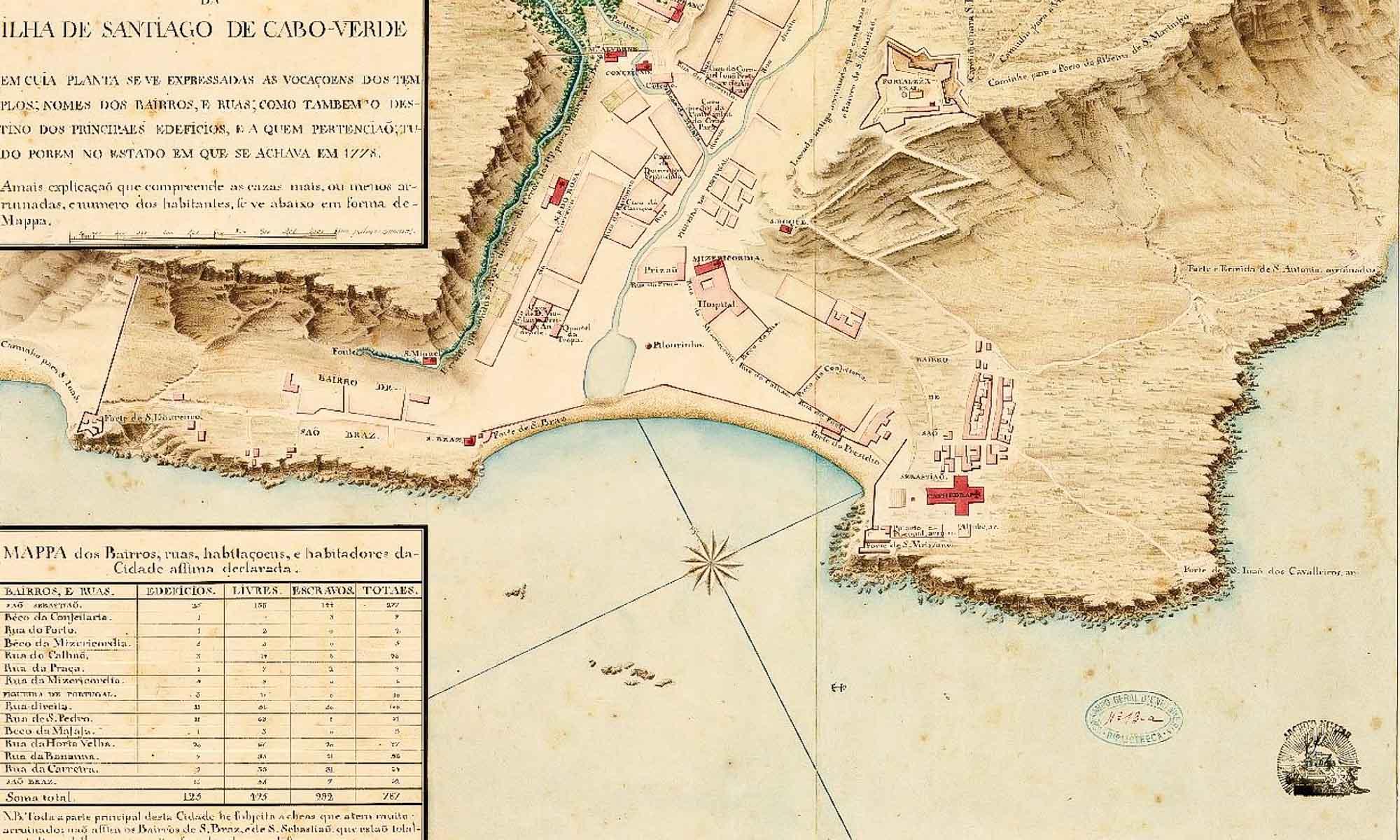 Kaart van Cidade Velha, gedateerd 1778.